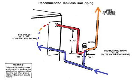 schematic of water in floor heating system get free