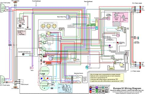 renault ac wiring diagram wiring diagram with description