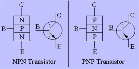 bipolar transistor oder mosfet 1000 ideas about bipolar junction transistor on arduino electrical engineering and