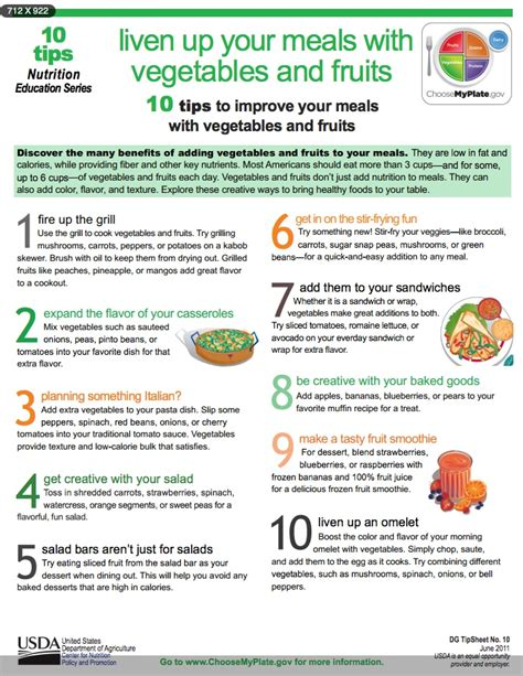 Add Some Fresh Fruit To Your Diet by 17 Best Images About Diet Diet Diet On Burn