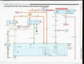 oil pressure sending unit third generation f body