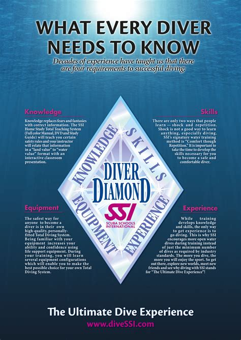 ssi dive ssi dive agency