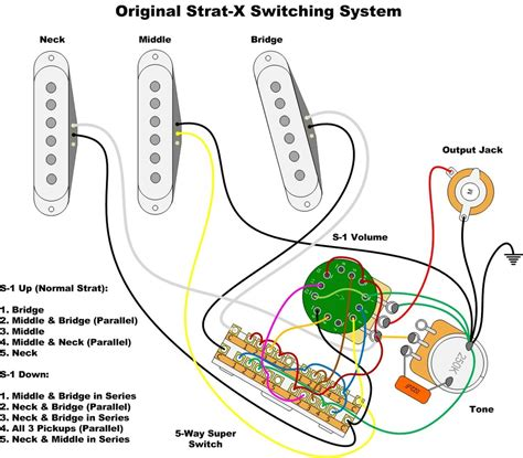 strat switch wiring diagrams hsh switch wiring