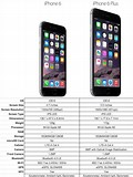 Image result for What are the iPhone 6 Plus dimensions?