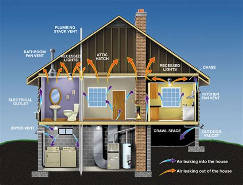 how to keep house 5 simple ways to reduce heat loss in your house this