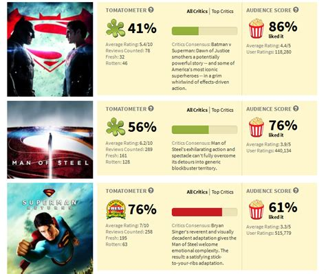 Kaos Batman V Superman 19 Tx batman v superman of justice tomato 29 page