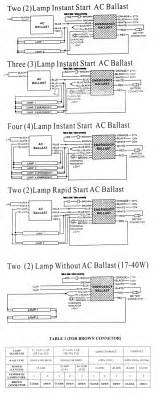 bodine emergency ballast wiring diagram emergency free printable wiring diagrams
