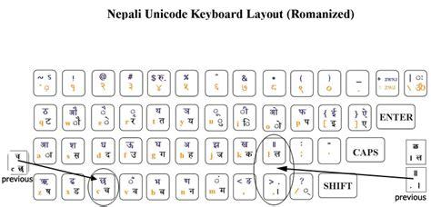 keyboard layout for unicode hindi ज ज व ष how to type with nepali unicode upgraded