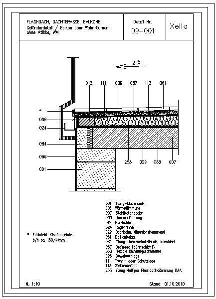 terrasse detail terrassengel 228 nder entw 228 sserung bauforum auf