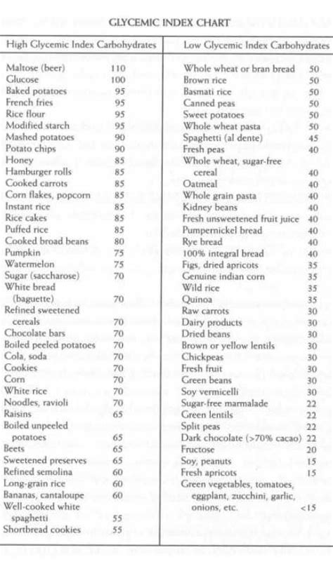 glycemic index vegetables glycemic index chart vegetables eat healthy diet menu