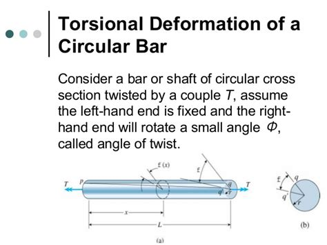 torsion of circular sections lesson 07 torsion
