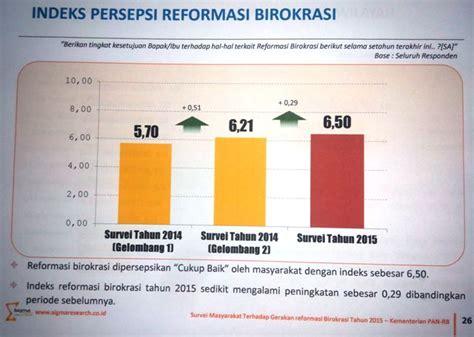 Mereformasi Birokrasi Publik publik nilai reformasi birokrasi semakin baik cpns 2018