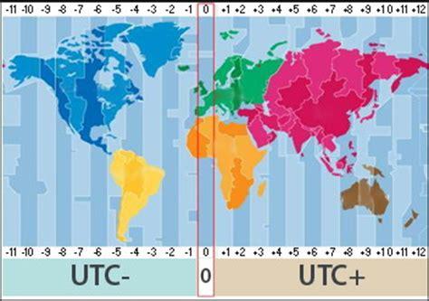 utc map store your dates in utc contegix