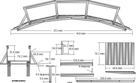 scale model a very versatile and scaleable bridge design