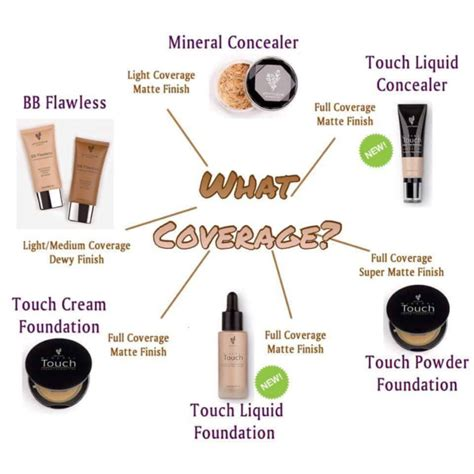 best kind of foundation which younique foundation is right for you my younique life