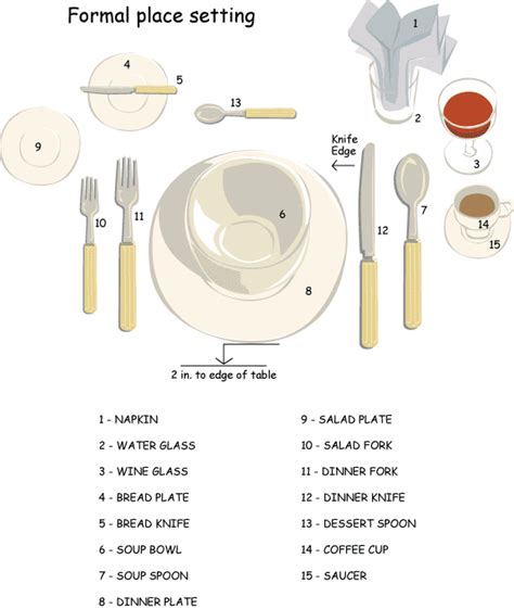 setting the table dining table dining table setting layout