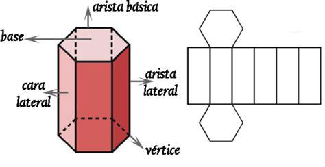 figuras geometricas y sus partes areas de cuerpos geometricos y figuras planas geogebrabook