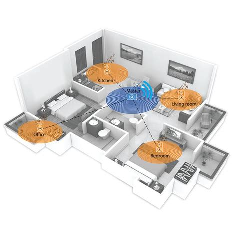 best multi room audio system 1000 images about multiroom audio system on