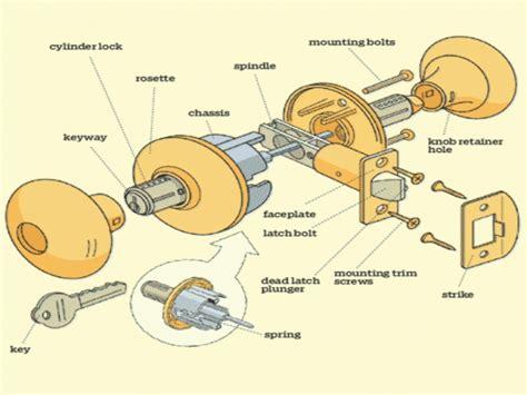 parts of a door handle diagram door handles plain door handle parts diagram assembly on