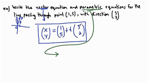 ib math vectors equation    youtube