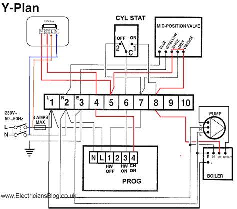 honeywell motorised valve wiring diagram dejual