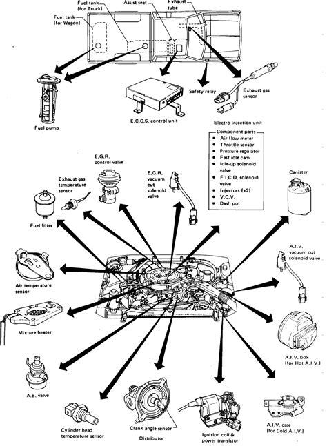 2000 nissan frontier spark wiring diagram 2000