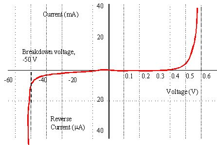 light dependent resistor characteristics curve light dependent resistor characteristics curve 28 images sensors free text light dependent