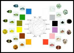 color and clarity of diamonds gems gt color variety chart