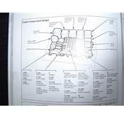 Cabin Fuse Box Diagrams BA/BF VX/VY/VZ/VE