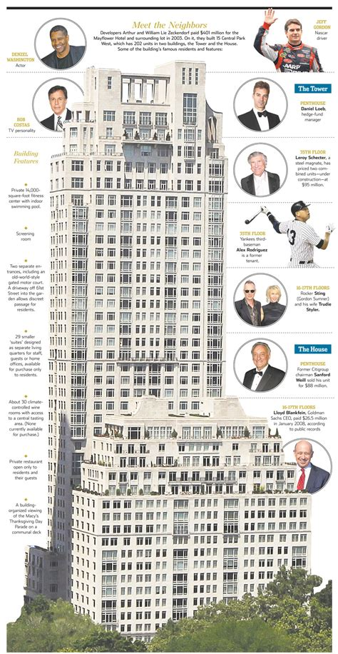 15 Cpw Floor Plans by 15 Central Park West Race To The Top Price At A Tony