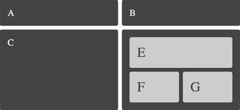grid layout usage grid by exle usage exles of css grid layout