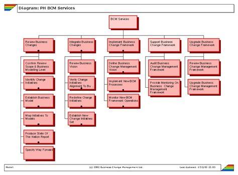 diagram of hierarchy what is a hierarchy diagram 28 images hierarchy