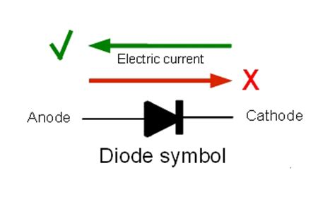 anode of diode diode anode materials 28 images diode diode semiconductors assignment help how to use