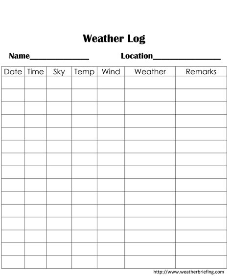 Daily Weather Log Sheet Template
