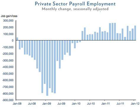 massachusetts unemployment rate