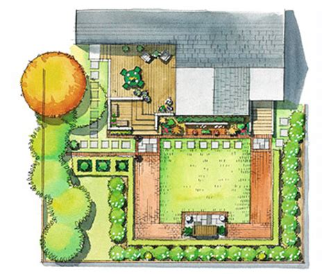 backyard plans top 20 landscape architecture designs and costs