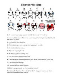 a new better pain scale funny social security