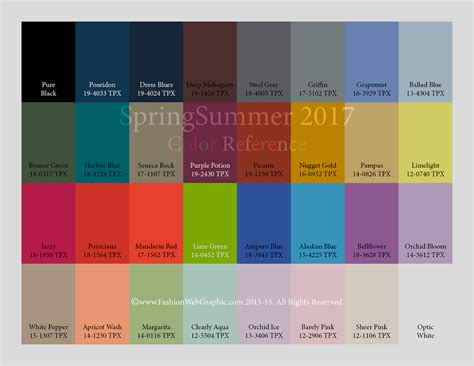 pantone fashion colors 2017 ss2017 trend forecasting on behance