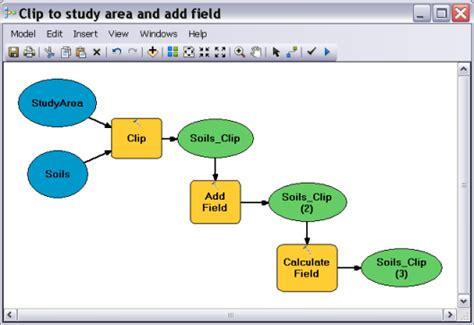 tutorial arcgis model builder robin s blog