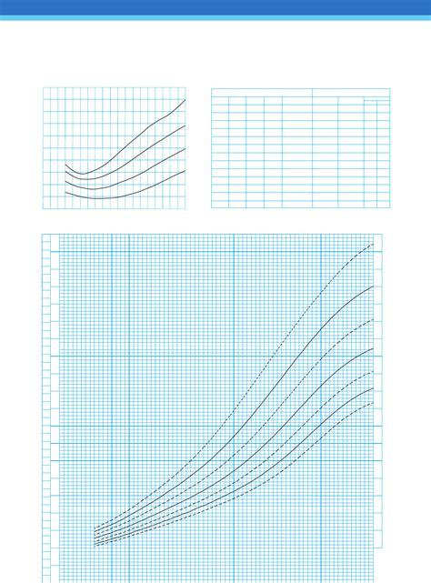 free boys 2 18 years growth chart pdf 4 page s page 3
