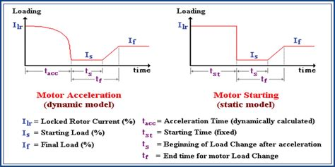 three phase induction motor dynamic mathematical model 28 images three phase induction motor