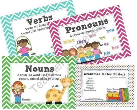 printable noun poster grammar rules posters with word exles noun verb