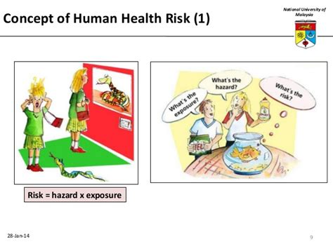 environmental health and hazard risk assessment principles and calculations books human health risk assessment