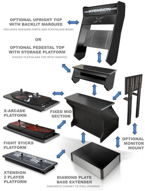 sit down arcade cabinet blueprints the xtension sit down pedestal arcade cabinet for fight