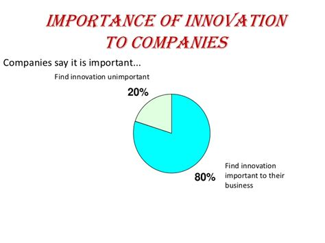 Innovation Mba by Creativity And Innovation Ppt Mba