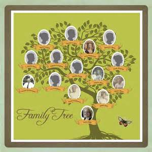 Scrapbook Family Tree Template by Scrapbook Family Tree Template