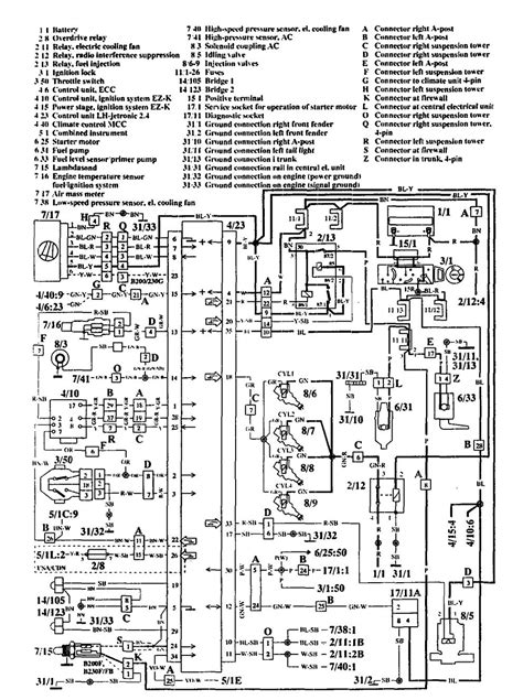 volvo 940 wiring diagram wiring diagram schemes