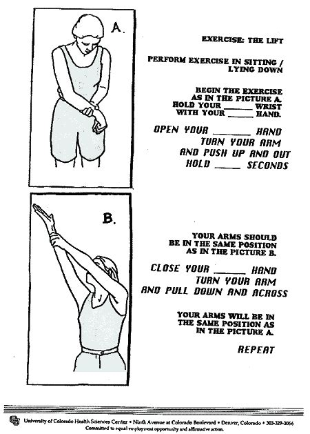 pnf pattern video an easy guide to outpatient burn rehabilitation pnf