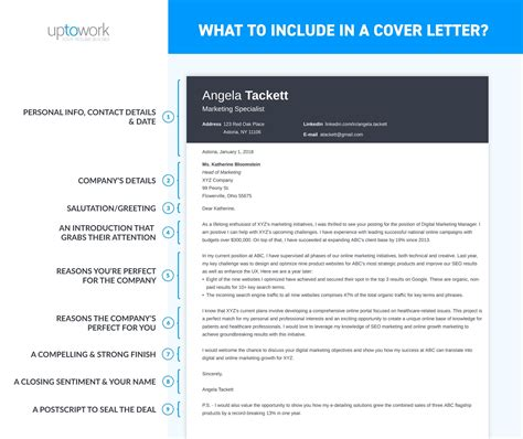 what goes on a cover letter for a resume cover letter resume