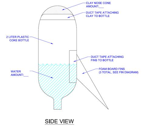 sc f08 br s1 t3 bottle rocket schematic and fin design